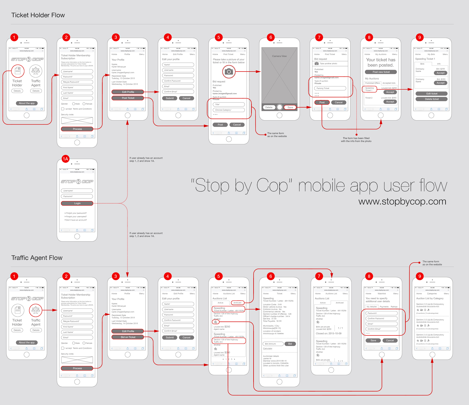 app software documentation plan
