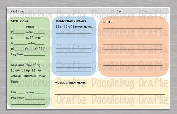 wound care documentation template